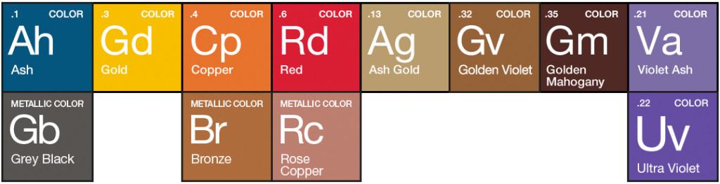12 ultrakoncentrált tiszta Pigments áll rendelkezésedre.